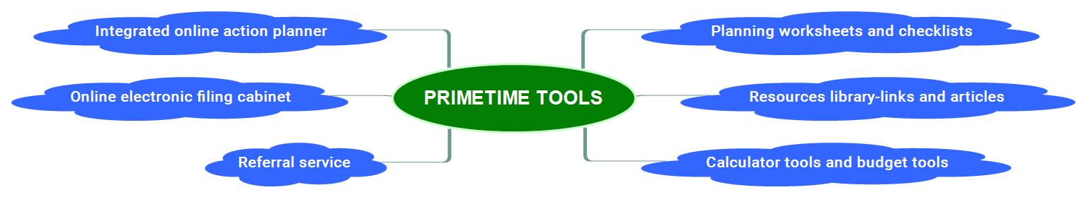 PrimeTime Tools
